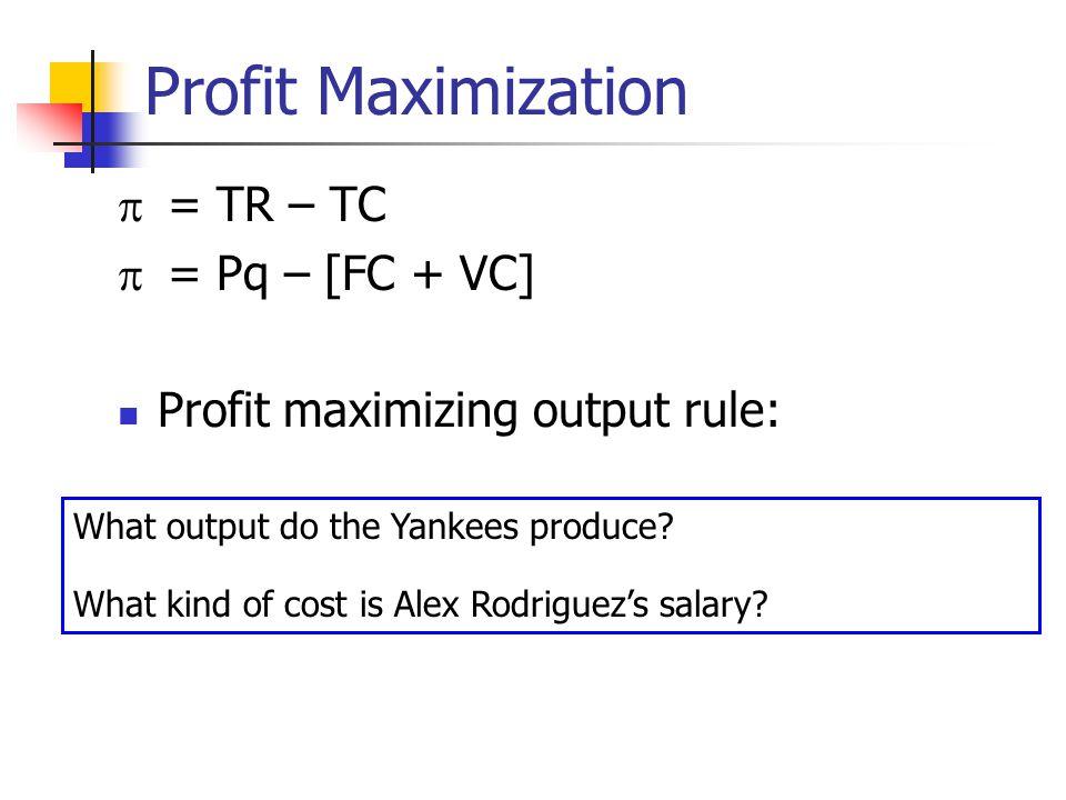 Profit Maximization p = TR – TC p = Pq – [FC + VC]